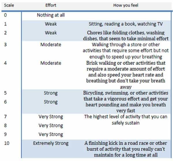 exercises for the elderly and seniors-11